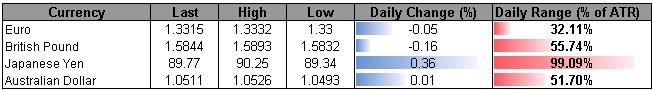 Forex_USD_Outlook_Propped_Up_By_Less-Dovish_Fed_All_Eyes_on_BoJ_body_ScreenShot193.png, Forex: USD Outlook Propped Up By Less-Dovish Fed, All Eyes on BoJ