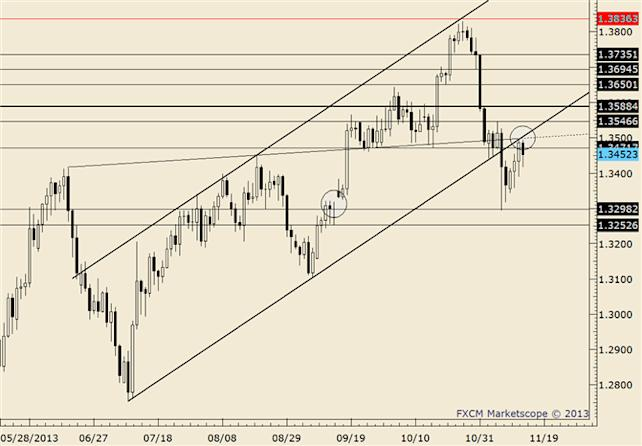 eliottWaves_eur-usd_body_eurusd.png, EURUSD Could Make Secondary top above 13000
