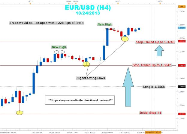 How_to_Manually_Trail_a_Stop_on_a_Forex_Trade_body_Picture_1.png, How to Manually Trail a Stop on a Forex Trade