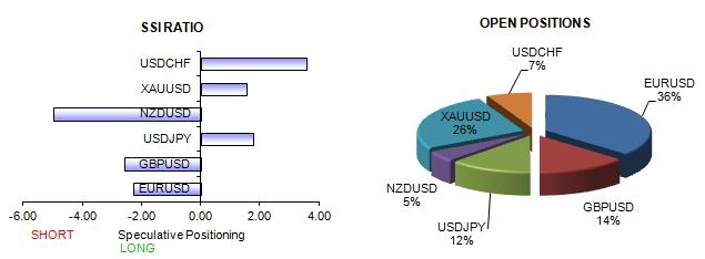 ssi_table_story_body_Picture_19.png, Systems Sell Yen Post-BOJ, Buy Euro Post-ECB. Be Careful Out There
