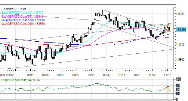 Forex_Euro_Slide_Continues_Japanese_Yen_Rebounds_on_US_Fiscal_Concerns_fx_news_currency_trading_technical_analysis_body_Picture_4.png, Forex: Euro Slide Continues; Japanese Yen Rebounds on US Fiscal Concerns
