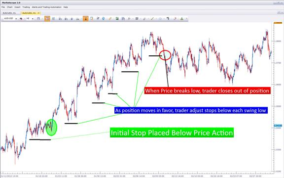 how_to_set_stops_body_Picture_3.png, Learn Forex: How to Set Stops