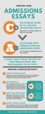 College application essay pay structure