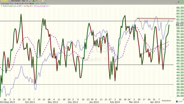 image thumb120 The Wolves on Wall Street taking us higher: $ES F 1854
