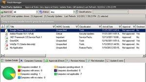 SolarWinds Releases Software Update to Automatically Deploy Oracle's Java 7 Patch