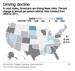 Americans driving less as car culture wanes