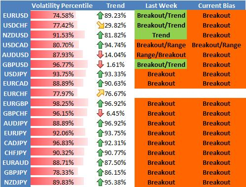 forex_trading_volatility_elevated_breakout_systems_body_Picture_2.png, Strong Currency Volatility Favors Breakout Trading Strategies