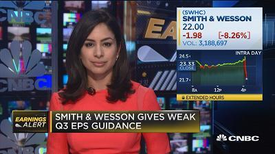 Smith amp; Wesson (SWHC): Moving Average Crossover Alert