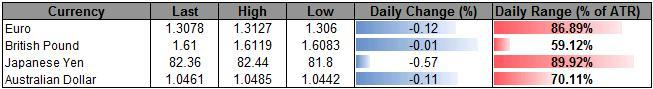 Forex_USD_To_Consolidate_Ahead_Of_NFPs-_JPY_Held_Back_By_81.70_body_ScreenShot110.png, Forex: USD To Consolidate Ahead Of NFPs- JPY Held Back By 81.70