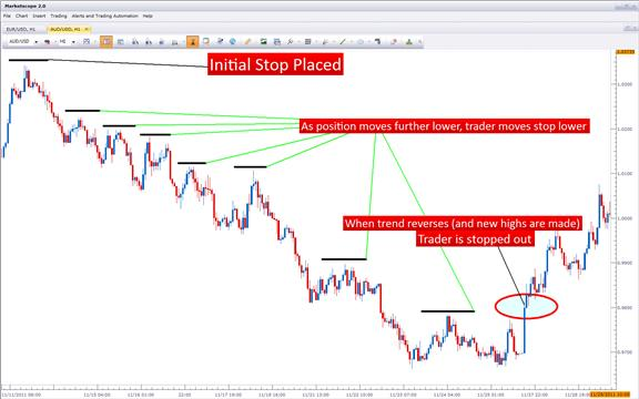 how_to_set_stops_body_Picture_5.png, Learn Forex: How to Set Stops