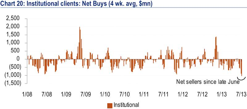 Sales of stock by BAML institutional clients