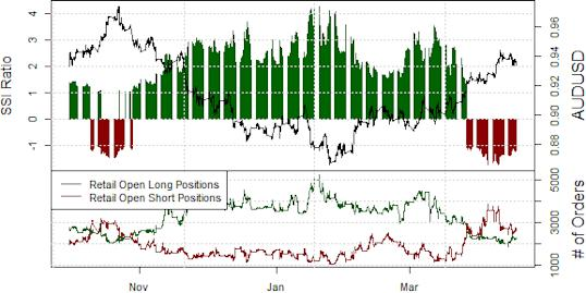 ssi_aud-usd_body_Picture_6.png, FOREX ANALYSIS: British Pound Sees Reversal Risk Near High