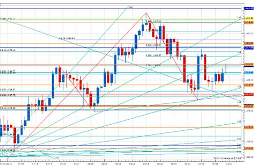 PT_eurgbp_body_Picture_1.png, Price & Time: Is EUR/GBP Breakout Real?