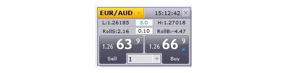 EURAUD_and_Positive_Risk-to-Reward_body_Picture_4.png, Learn Forex: EUR/AUD and Positive Risk-to-Reward