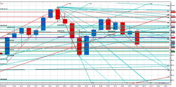 WPT_gold_body_Picture_2.png, Weekly Price & Time: Gold Breaks Major Resistance