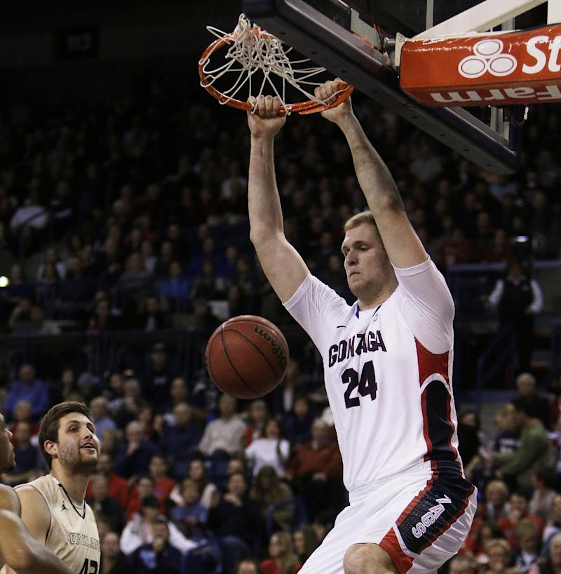No. 15 Gonzaga tops Oakland 82-67