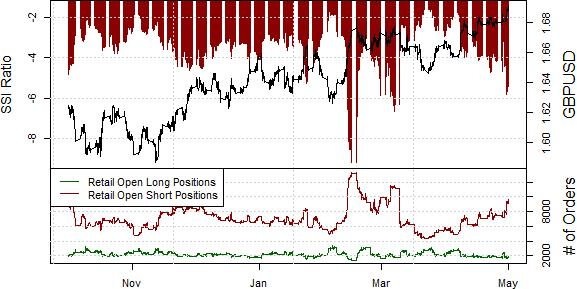 ssi_gbp-usd_body_Picture_15.png, British Pound Gains are Slowing but Not Likely Over