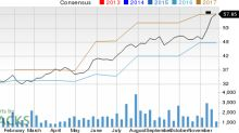 Is MKS Instruments (MKSI) Stock a Solid Choice Right Now?