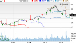 Molina's (MOH) Q2 Earnings Beat Estimate: Will Stock Gain?