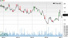 Chico's (CHS) Q4 Earnings: Will the Stock Manage a Beat?