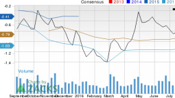 Why Approach Resources (AREX) Stock Might be a Great Pick