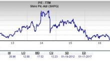 Is Shire plc a Great Stock for Value Investors?