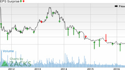 What's in Store for SodaStream (SODA) in Q2 Earnings?
