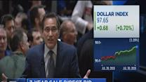 Santelli: It's all about the dollar index