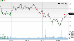 Greif (GEF) Q3 Earnings: Stock Likely to Beat Estimates?