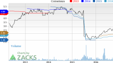 Why Is Baxter International (BAX) Up 5.5% Since the Last Earnings Report?