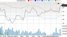 How Bank of New York Mellon (BK) Stock Stands Out in a Strong Industry