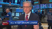 Pisani: 52-week lows for most regional banks
