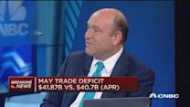 May trade deficit: $41.87 billion