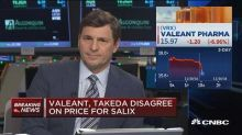 Valeant slumps 8% after talks to sell stomach-drug unit fall apart