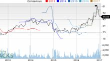 Top Ranked Value Stocks to Buy for January 19th