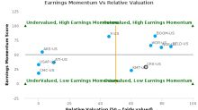 Carpenter Technology Corp. breached its 50 day moving average in a Bearish Manner : CRS-US : October 17, 2016