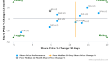 Newpark Resources, Inc. breached its 50 day moving average in a Bearish Manner : NR-US : October 19, 2016