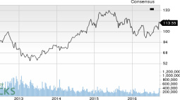 3 Reasons Why Asure Software (ASUR) is a Great Momentum Stock