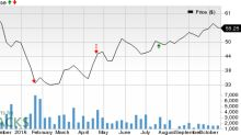 Why Earnings Season Could Be Great for Texas Capital (TCBI)