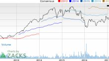 Magna International (MGA) Down 5.5% Since Earnings Report: Can It Rebound?