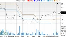 Is Jabil Circuit (JBL) Stock a Solid Choice Right Now?