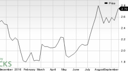 Looking for a Top Momentum Stock? 3 Reasons Why Camtek (CAMT) is a Great Choice
