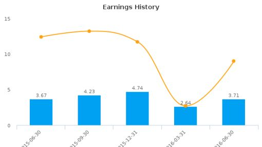 Omega Flex, Inc. :OFLX-US: Earnings Analysis: Q2, 2016 By the Numbers : August 12, 2016