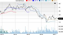 Why Is Gap (GPS) Down 2.9% Since the Last Earnings Report?