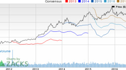 How CBOE Holdings (CBOE) Stock Stands Out in a Strong Industry