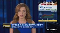 Disney's highest quarterly earnings to date