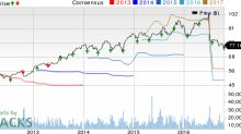 Danaher (DHR) Q3 Earnings Top Estimates, Revenues Up Y/Y