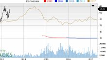 Helmerich & Payne (HP) Q2 Earnings: What's in the Cards?