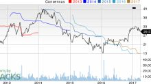 Terex (TEX) Down 5.4% Since Earnings Report: Can It Rebound?