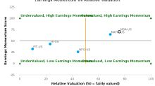 MSA Safety, Inc. breached its 50 day moving average in a Bearish Manner : MSA-US : March 22, 2017
